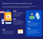 03-Are-Americans-Ready-to-Dine-Out-Travel-2