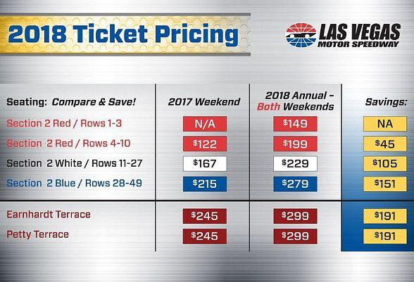 Annual Passes Now Available for Both 2018 NASCAR Weekends at LVMS